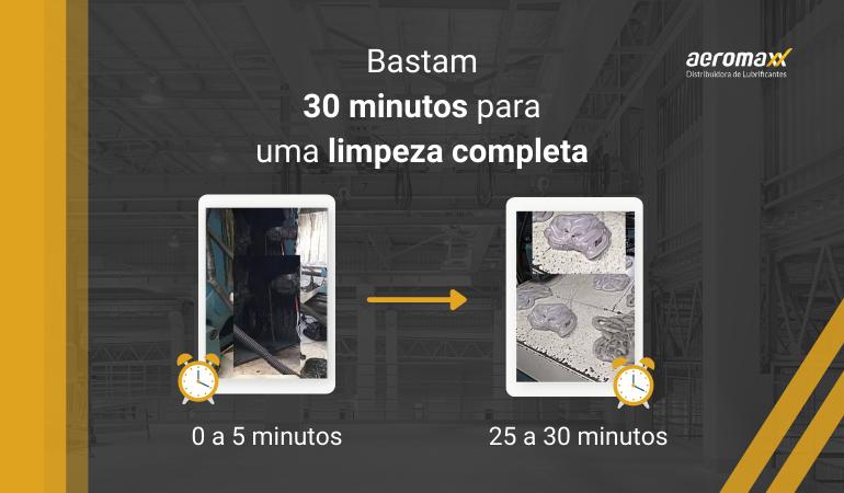 Qual é o melhor método de emulsão de limpeza para injetoras Remotex?